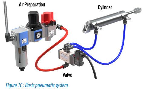pneumatic-hidraulic-system
