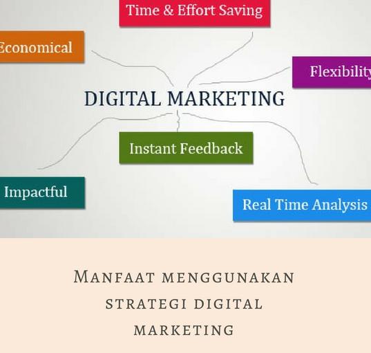 Ini Dia Kelebihan Menggunakan Strategi Pemasaran Digital